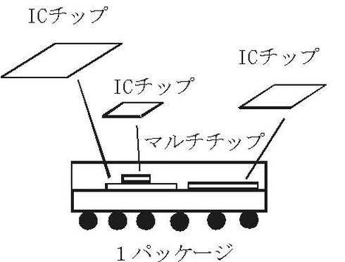 図1 SiP(System in Package)