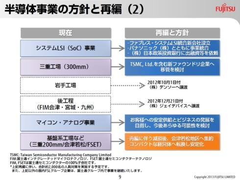 半導体事業の再編計画の詳細