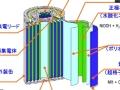 「12V エネルギー回生システム」の利用イメージ