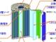 パナソニックが切り開く車載ニッケル水素電池の新市場