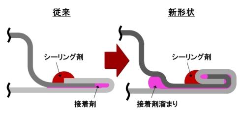 電食防止技術