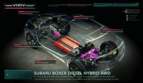 「SUBARU VIZIV CONCEPT」に搭載したプラグインハイブリッドシステム