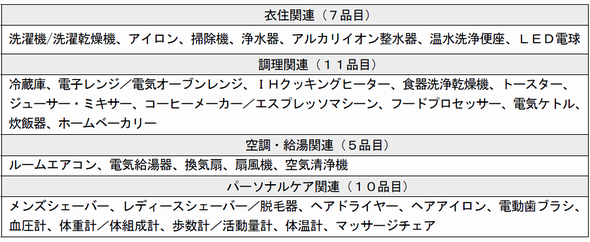 yh20130312Fuji_productslist_590px.png