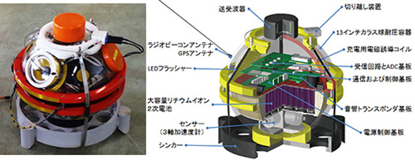 大規模展開型海底地震計