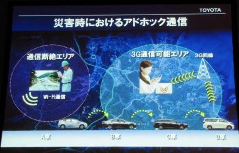 ホワイトスペースを使ったアドホック通信は災害時に役立つホワイトスペースを使ったアドホック通信は災害時に役立つ(クリックで拡大) 出典:トヨタ自動車