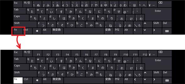 標準キーボードレイアウトとファンクションキーの表示