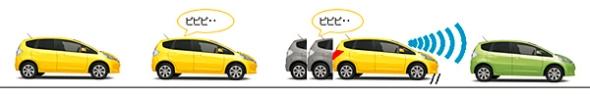 「City-Brake Active System」の動作イメージ