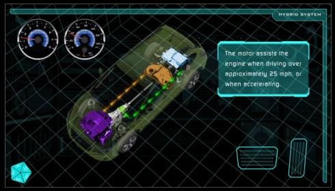 「スバル XV クロストレック ハイブリッド」のハイブリッドシステムの動作イメージ