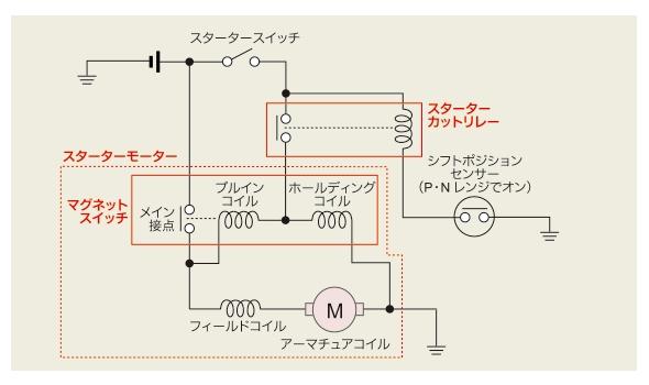 スターターカットリレーを組み込んだスターターの回路図