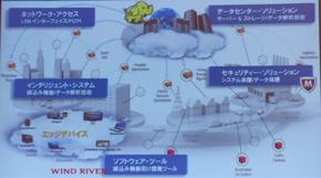「インテリジェント・システム・フレームワーク」を構成するコンポーネント群