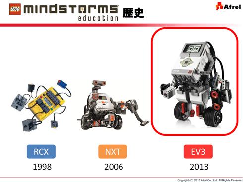 レゴ マインドストームの歴史