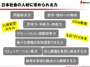 日本社会の人材に求められる力