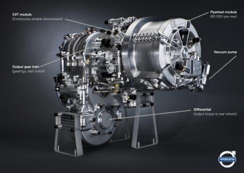 フライホイールKERSとその周辺システムの構成