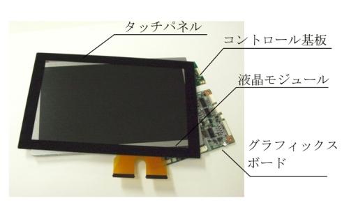 「インテリジェントGUI搭載TFT液晶モジュール」の構成