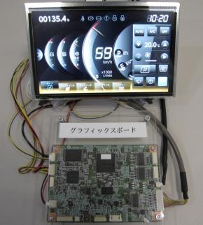 「インテリジェントGUI搭載TFT液晶モジュール」の画面例とグラフィックスボード