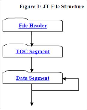 図1:ファイル構造