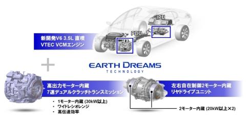 ホンダのハイブリッドシステム「Sport Hybrid SH-AWD」