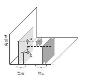 図2-3 2乗和分解のイメージ図(3次元表示)