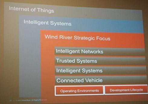 IoTにおけるウインドリバーの戦略的注力分野について
