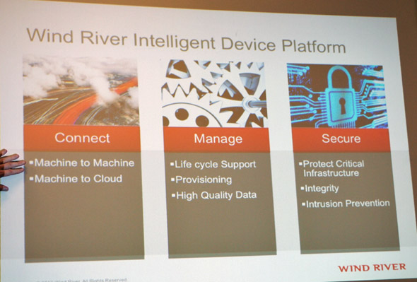 Wind River Intelligent Device Platform
