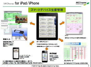MCFrame for iPad/iPhone