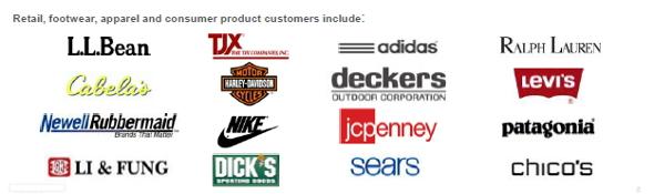 リテール分野でのPTC製品導入企業