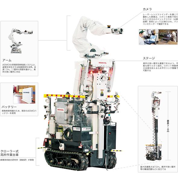 ホンダと産業技術総合研究所が開発した「高所調査用ロボット」
