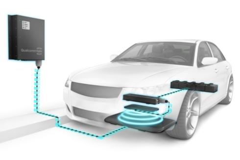 EV向けワイヤレス充電のイメージ図