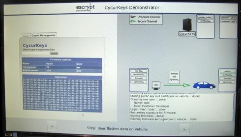「Escrypt」の暗号鍵「CycurKeys」を用いた車載情報機器の通信のイメージ