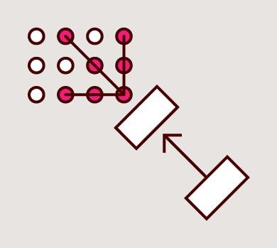 これは東京大学チームのパターン