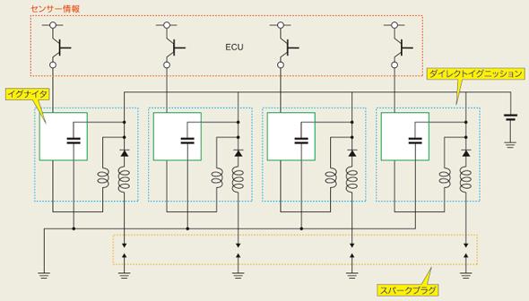 直列4気筒エンジンの電子制御点火装置の回路図
