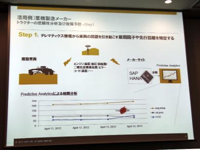 重機製造メーカーの活用事例(1)