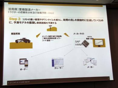 重機製造メーカーの活用事例(2)