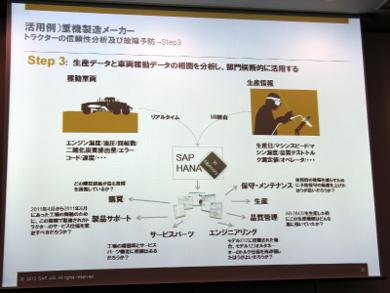 重機製造メーカーの活用事例(3)