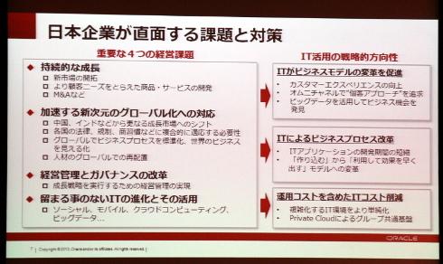 日本企業の抱える4つの経営課題