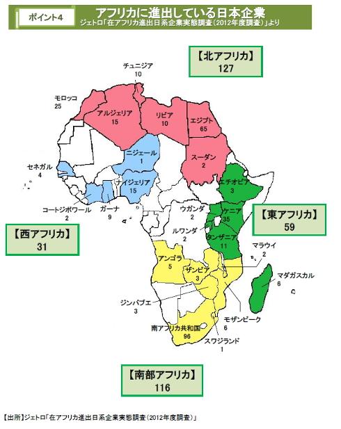 アフリカに進出している日本企業