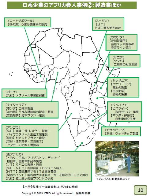 日系製造業のアフリカ参入事例