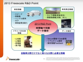 sp_130717freescale_02.jpg