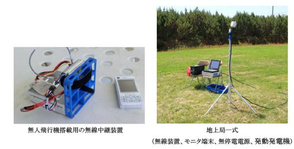 小型無人飛行機に搭載した「無線中継装置」と「地上局」の外観