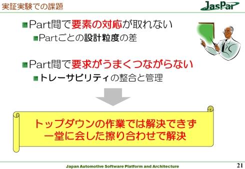 JasParの実証実験での課題