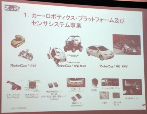 ZMPのカーロボティクスプラットフォーム製品群