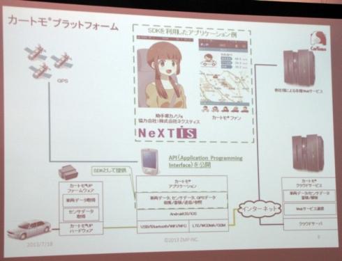 「カートモUP」や「カートモSDK」、「カートモクラウドサーバー」を使ってスマートフォンアプリを開発できる