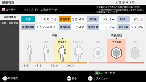 体組成計の計測データ表示画面