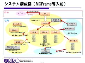導入前のシステム構成図