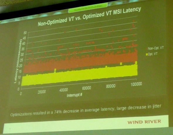 一般的なKVMとOVPの比較