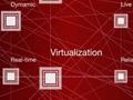 Wind River Open Virtualization Profile