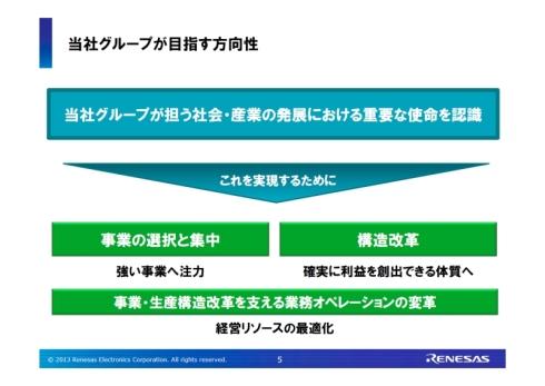 「事業の選択と集中」と「生産構造改革」