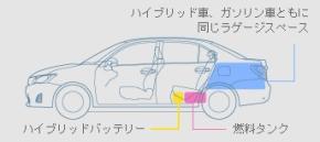 電池パックを床下に配置して車室内空間と荷室容積を維持