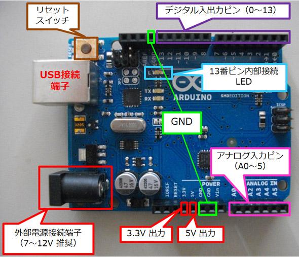 「Arduino UNO」の基本構成