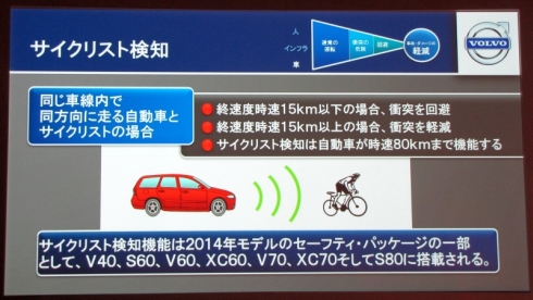 「サイクリスト検知機能」の概要